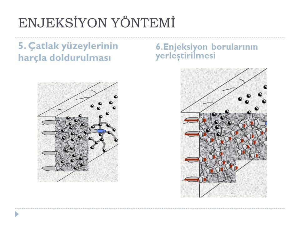 ENJEKSİYON YÖNTEMİ 5. Çatlak yüzeylerinin harçla doldurulması 6.Enjeksiyon borularının yerleştirilmesi