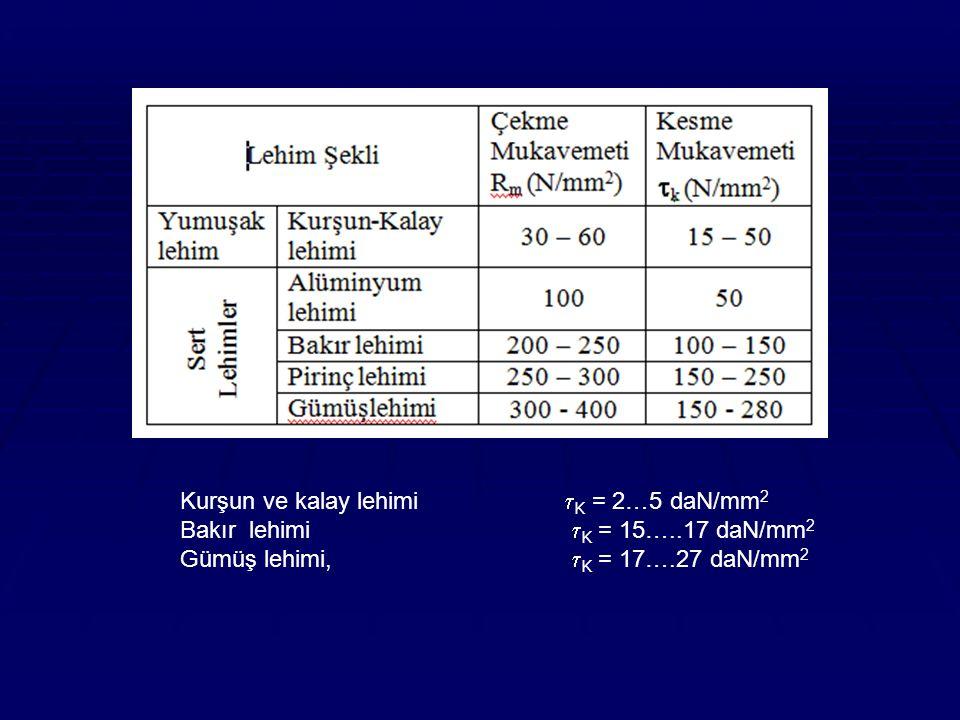 Kurşun ve kalay lehimi  K = 2…5 daN/mm 2 Bakır lehimi  K = 15…..17 daN/mm 2 Gümüş lehimi,  K = 17….27 daN/mm 2