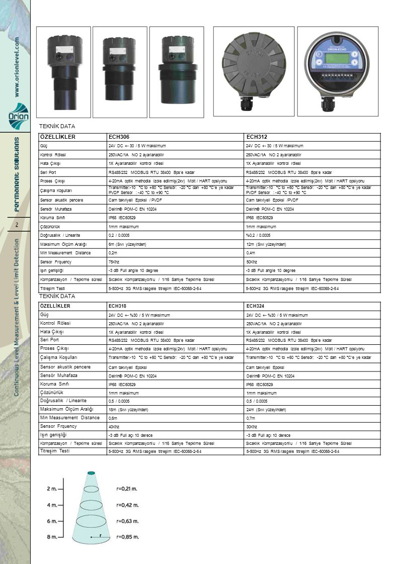TEKNİK DATA ÖZELLİKLERECH306ECH312 Güç24V DC +- 30 / 5 W maksimum Kontrol Rölesi250VAC/1A NO 2 ayarlanabilir Hata Çıkışı1X Ayarlanabilir kontrol röles