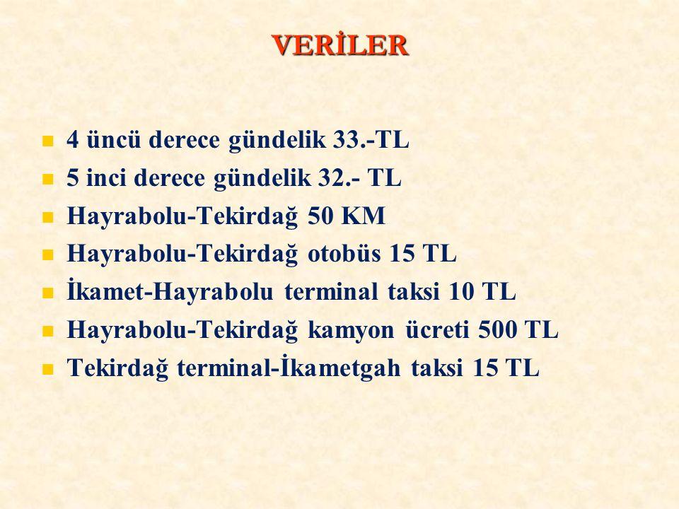 VERİLER 4 üncü derece gündelik 33.-TL 5 inci derece gündelik 32.- TL Hayrabolu-Tekirdağ 50 KM Hayrabolu-Tekirdağ otobüs 15 TL İkamet-Hayrabolu terminal taksi 10 TL Hayrabolu-Tekirdağ kamyon ücreti 500 TL Tekirdağ terminal-İkametgah taksi 15 TL