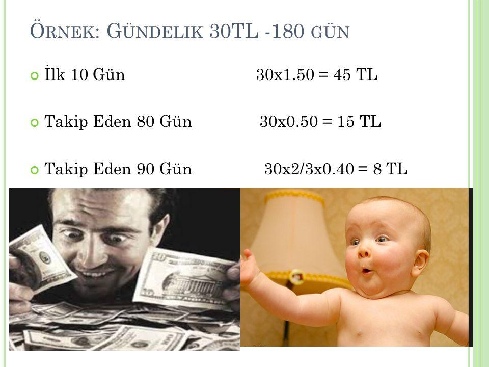 Ö RNEK : G ÜNDELIK 30TL -180 GÜN İlk 10 Gün 30x1.50 = 45 TL Takip Eden 80 Gün 30x0.50 = 15 TL Takip Eden 90 Gün 30x2/3x0.40 = 8 TL