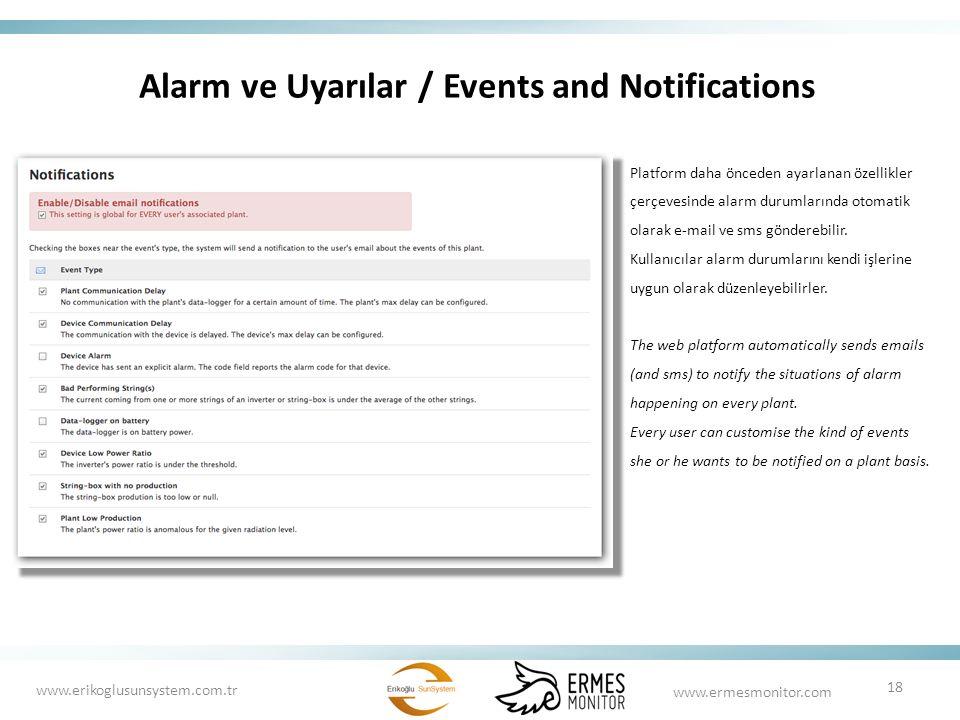 Alarm ve Uyarılar / Events and Notifications Platform daha önceden ayarlanan özellikler çerçevesinde alarm durumlarında otomatik olarak e-mail ve sms gönderebilir.
