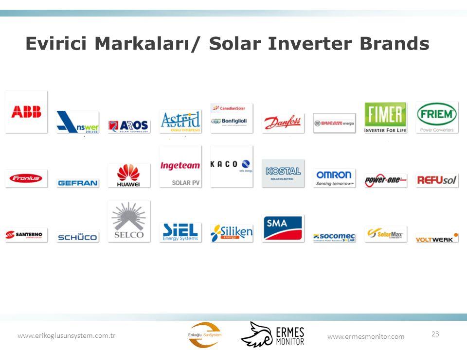 Evirici Markaları/ Solar Inverter Brands 23 www.ermesmonitor.com www.erikoglusunsystem.com.tr