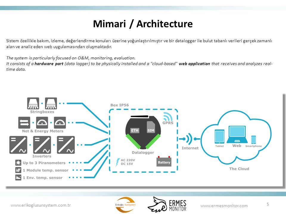 Mimari / Architecture Sistem özellikle bakım, izleme, değerlendirme konuları üzerine yoğunlaştırılmıştır ve bir datalogger ile bulut tabanlı verileri gerçek zamanlı alan ve analiz eden web uygulamasından oluşmaktadır.