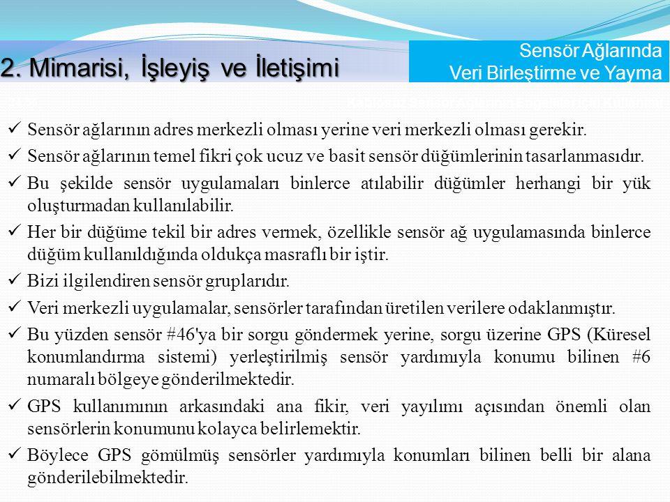 Kablosuz Sensör Ağlarının Engelliler İçin Kullanımı 24 /56 Sensör ağlarının adres merkezli olması yerine veri merkezli olması gerekir. Sensör ağlarını