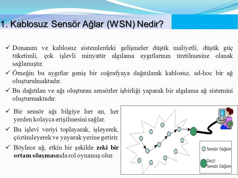Kablosuz Sensör Ağlarının Engelliler İçin Kullanımı 3 /56 Donanım ve kablosuz sistemlerdeki gelişmeler düşük maliyetli, düşük güç tüketimli, çok işlev