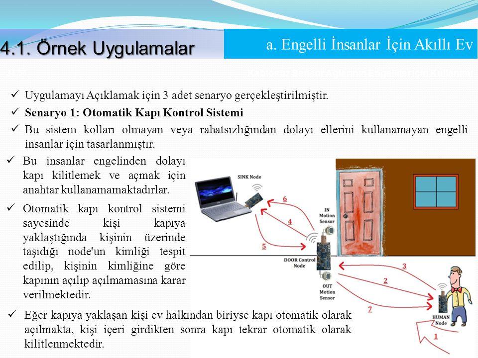 Kablosuz Sensör Ağlarının Engelliler İçin Kullanımı 34 /56 Uygulamayı Açıklamak için 3 adet senaryo gerçekleştirilmiştir. Senaryo 1: Otomatik Kapı Kon
