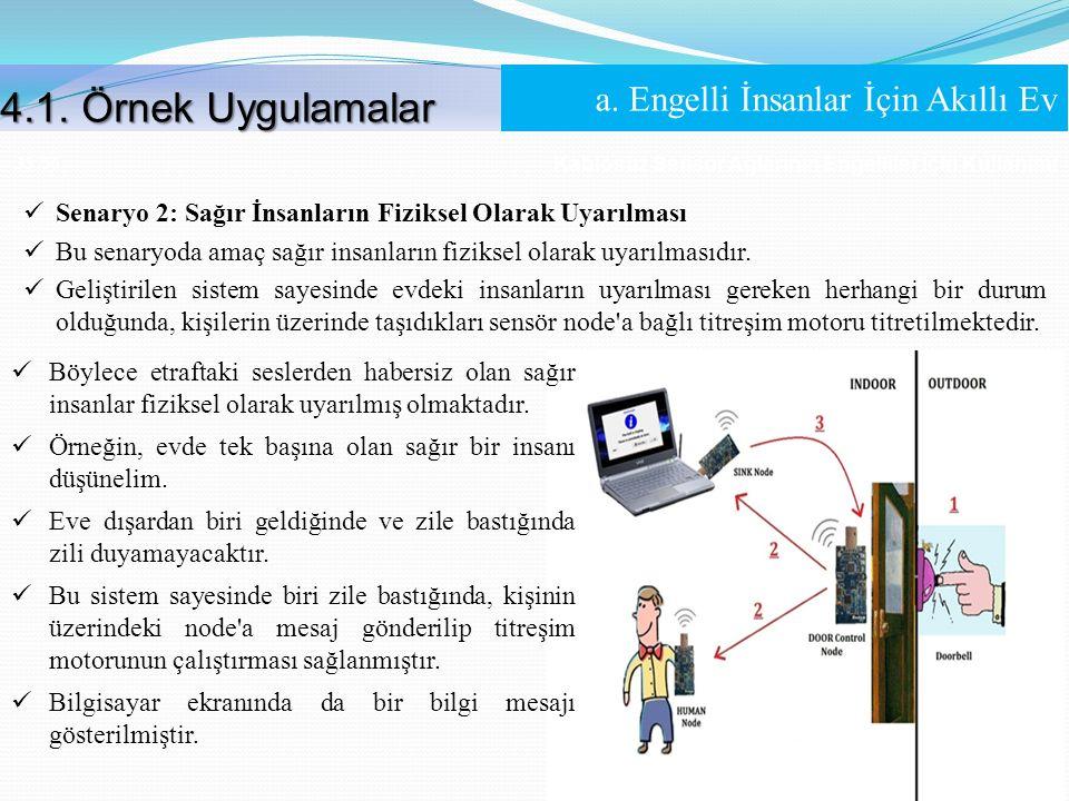 Kablosuz Sensör Ağlarının Engelliler İçin Kullanımı 35 /56 Senaryo 2: Sağır İnsanların Fiziksel Olarak Uyarılması Bu senaryoda amaç sağır insanların f