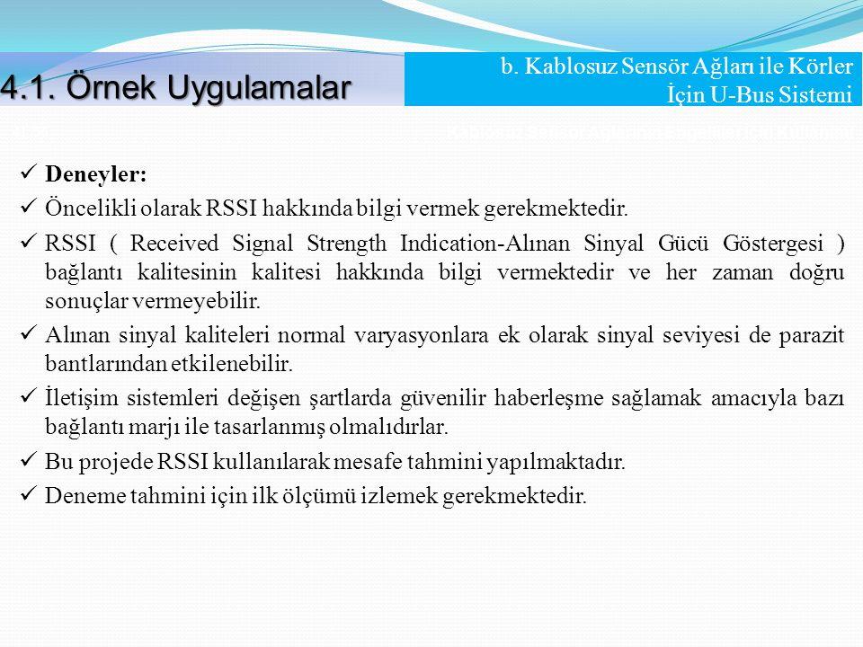 Kablosuz Sensör Ağlarının Engelliler İçin Kullanımı 41 /56 Deneyler: Öncelikli olarak RSSI hakkında bilgi vermek gerekmektedir. RSSI ( Received Signal