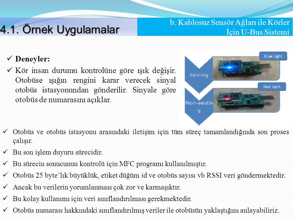 Kablosuz Sensör Ağlarının Engelliler İçin Kullanımı 43 /56 Deneyler: Kör insan durumu kontrolüne göre ışık değişir. Otobüse ışığın rengini karar verec