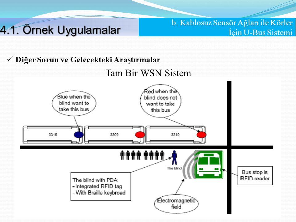 Kablosuz Sensör Ağlarının Engelliler İçin Kullanımı 47 /56 Diğer Sorun ve Gelecekteki Araştırmalar Tam Bir WSN Sistem 4.1. Örnek Uygulamalar b. Kablos