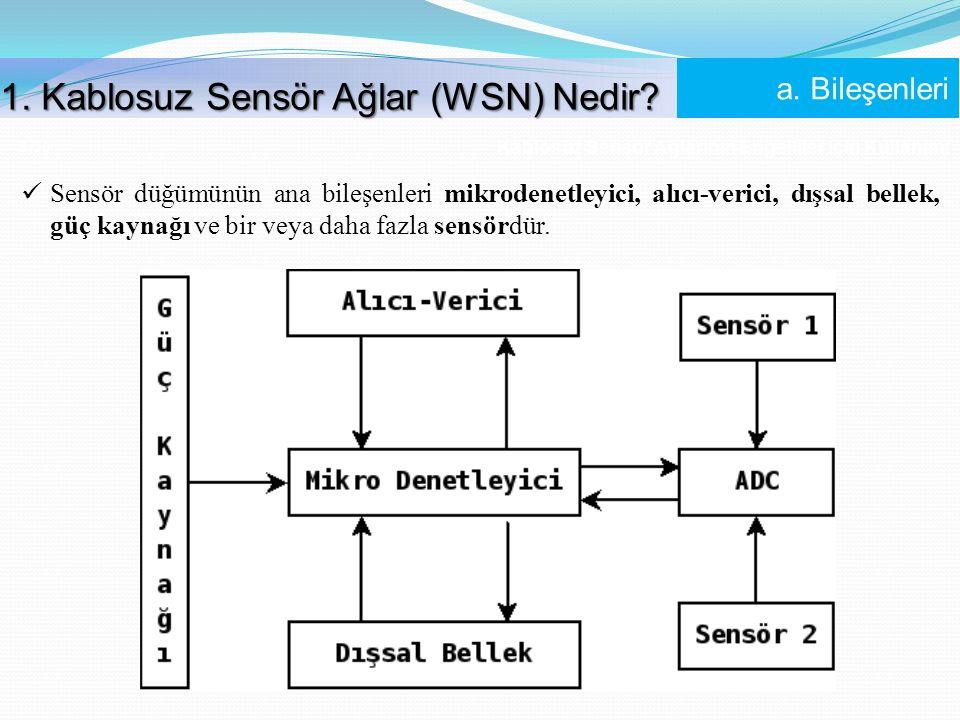 Kablosuz Sensör Ağlarının Engelliler İçin Kullanımı 8 /56 Sensör düğümünün ana bileşenleri mikrodenetleyici, alıcı-verici, dışsal bellek, güç kaynağı