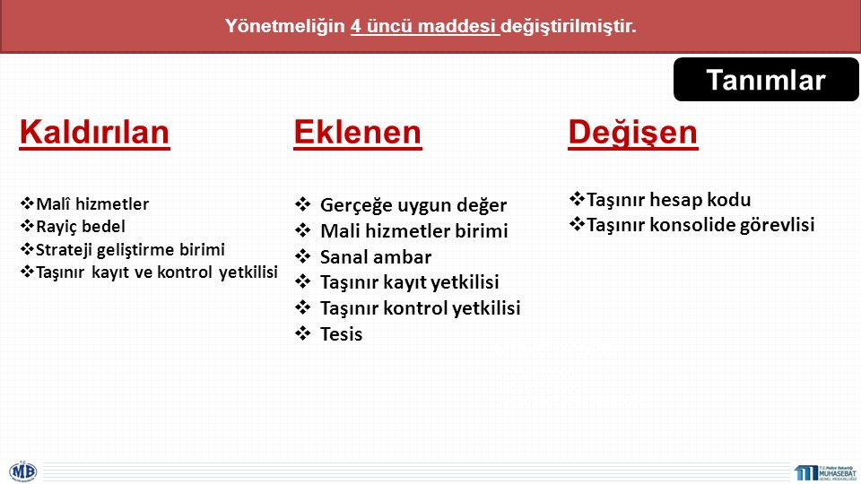 Yönetmeliğin 4 üncü maddesi değiştirilmiştir. MERKEZİ YÖNETM - Genel Bütçeli İdareler - Özel Bütçeli İdareler - Düzenleyici ve Denetleyici Kurumlar Ka
