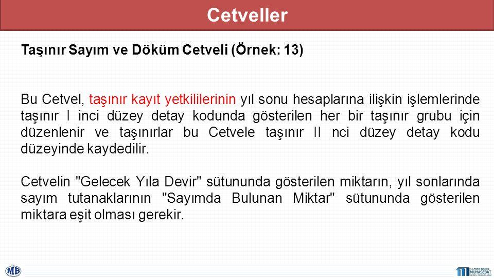 Cetveller Taşınır Sayım ve Döküm Cetveli (Örnek: 13) Bu Cetvel, taşınır kayıt yetkililerinin yıl sonu hesaplarına ilişkin işlemlerinde taşınır I inci