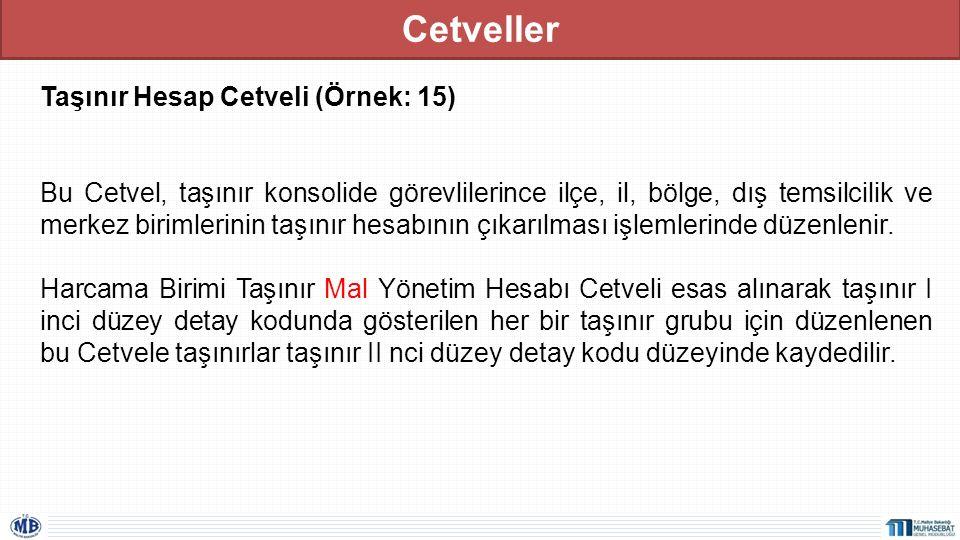 Cetveller Taşınır Hesap Cetveli (Örnek: 15) Bu Cetvel, taşınır konsolide görevlilerince ilçe, il, bölge, dış temsilcilik ve merkez birimlerinin taşını