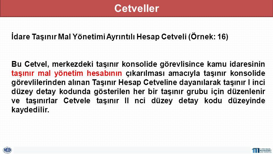 Cetveller İdare Taşınır Mal Yönetimi Ayrıntılı Hesap Cetveli (Örnek: 16) Bu Cetvel, merkezdeki taşınır konsolide görevlisince kamu idaresinin taşınır