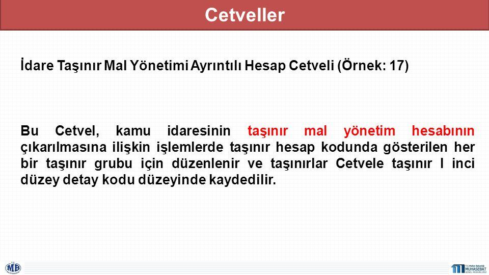 Cetveller İdare Taşınır Mal Yönetimi Ayrıntılı Hesap Cetveli (Örnek: 17) Bu Cetvel, kamu idaresinin taşınır mal yönetim hesabının çıkarılmasına ilişki