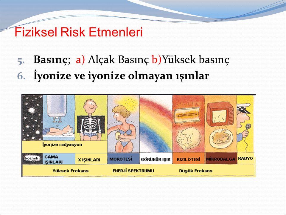 Fiziksel Risk Etmenleri 5. Basınç; a) Alçak Basınç b)Yüksek basınç 6. İyonize ve iyonize olmayan ışınlar
