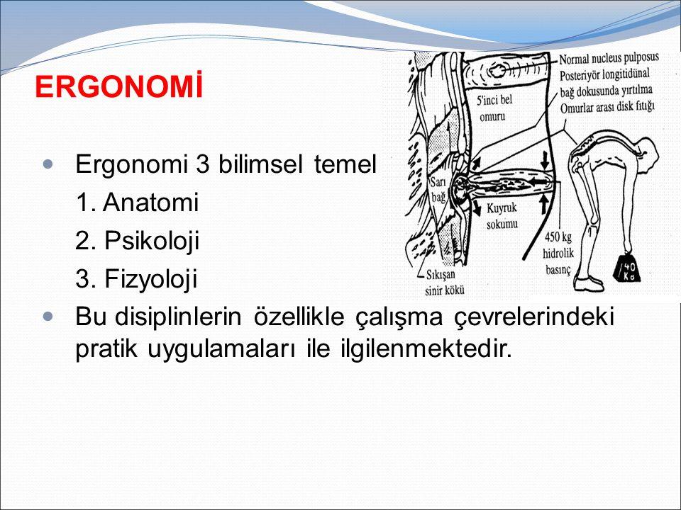 ERGONOMİ Ergonomi 3 bilimsel temel 1. Anatomi 2. Psikoloji 3. Fizyoloji Bu disiplinlerin özellikle çalışma çevrelerindeki pratik uygulamaları ile ilgi