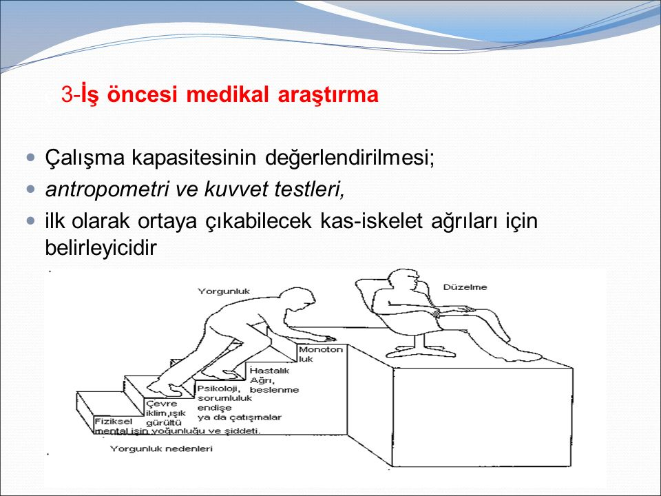 ç 3-İş öncesi medikal araştırma Çalışma kapasitesinin değerlendirilmesi; antropometri ve kuvvet testleri, ilk olarak ortaya çıkabilecek kas-iskelet ağrıları için belirleyicidir