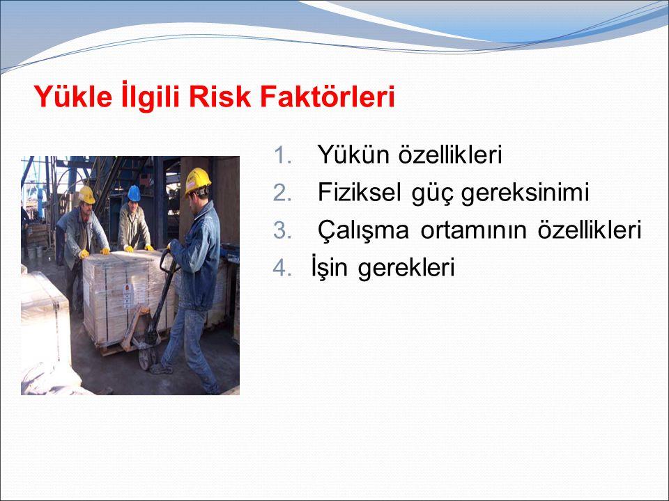 Yükle İlgili Risk Faktörleri 1. Yükün özellikleri 2. Fiziksel güç gereksinimi 3. Çalışma ortamının özellikleri 4. İşin gerekleri