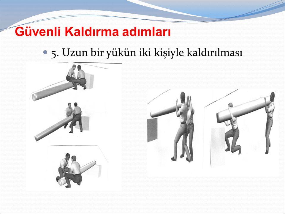 5. Uzun bir yükün iki kişiyle kaldırılması Güvenli Kaldırma adımları