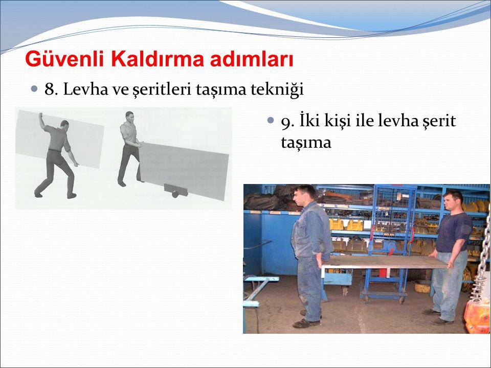 8. Levha ve şeritleri taşıma tekniği Güvenli Kaldırma adımları 9. İki kişi ile levha şerit taşıma