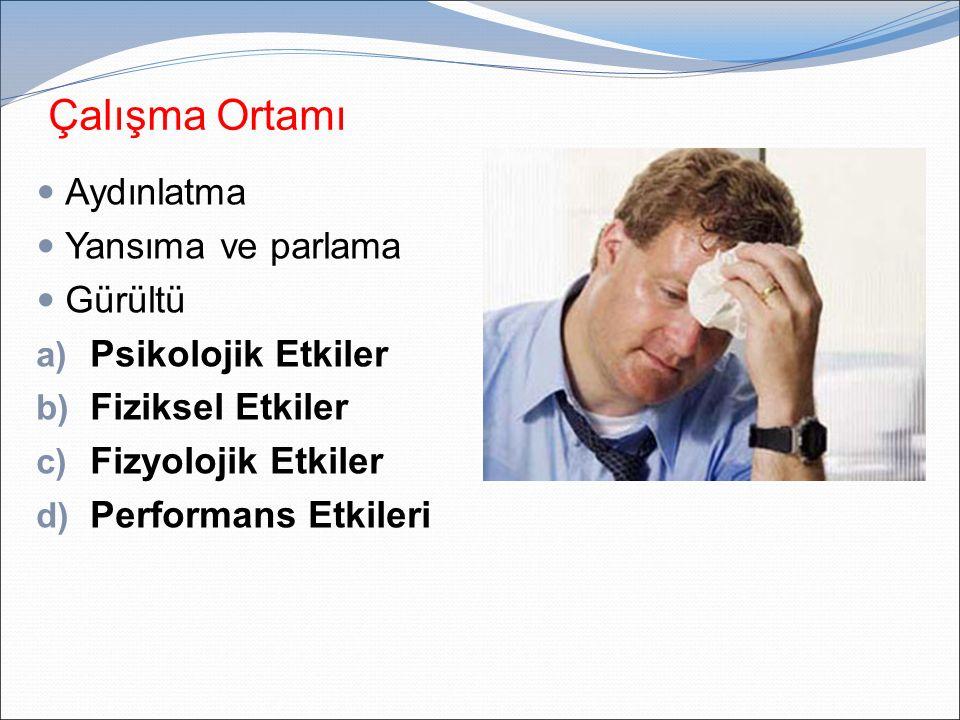 Çalışma Ortamı Aydınlatma Yansıma ve parlama Gürültü a) Psikolojik Etkiler b) Fiziksel Etkiler c) Fizyolojik Etkiler d) Performans Etkileri
