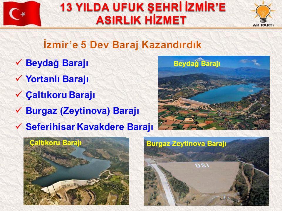 21 Beydağ Barajı Yortanlı Barajı Çaltıkoru Barajı Burgaz (Zeytinova) Barajı Seferihisar Kavakdere Barajı Çaltıkoru Barajı Burgaz Zeytinova Barajı Beydağ Barajı 13 YILDA UFUK ŞEHRİ İZMİR'E ASIRLIK HİZMET