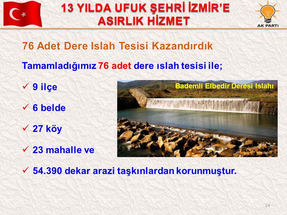24 Tamamladığımız 76 adet dere ıslah tesisi ile; 9 ilçe 6 belde 27 köy 23 mahalle ve 54.390 dekar arazi taşkınlardan korunmuştur. Bademli Elbedir Dere