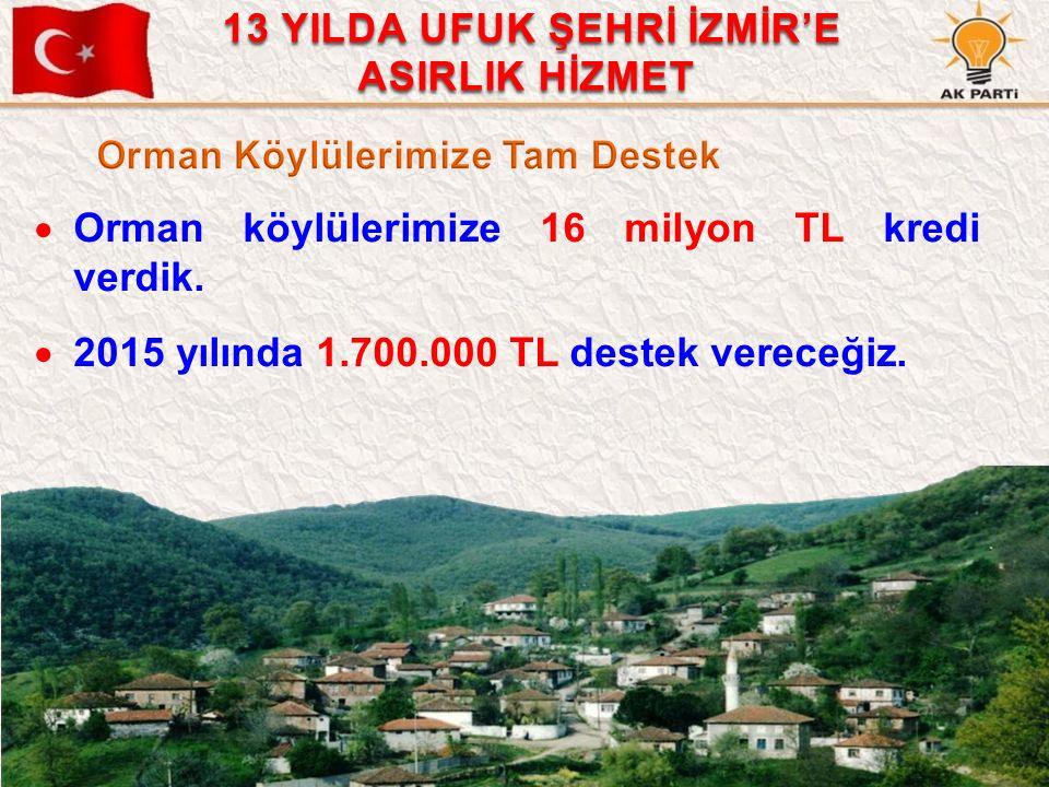 26  Orman köylülerimize 16 milyon TL kredi verdik.