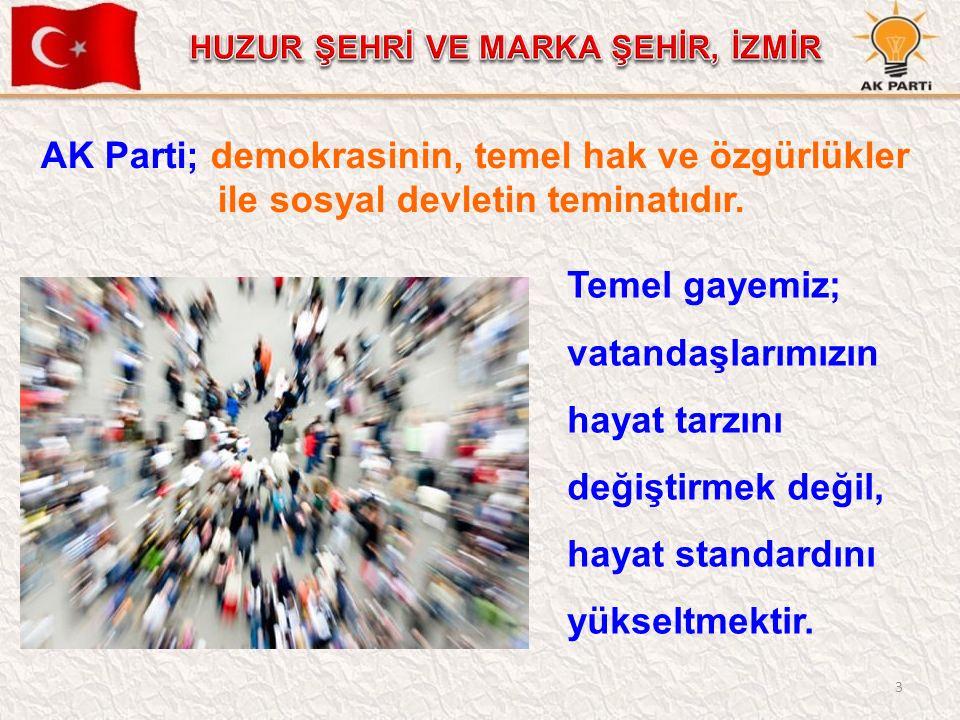 3 Temel gayemiz; vatandaşlarımızın hayat tarzını değiştirmek değil, hayat standardını yükseltmektir. AK Parti; demokrasinin, temel hak ve özgürlükler