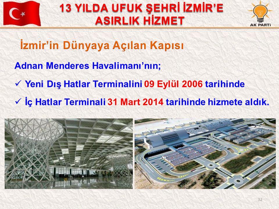 32 Adnan Menderes Havalimanı'nın; Yeni Dış Hatlar Terminalini 09 Eylül 2006 tarihinde İç Hatlar Terminali 31 Mart 2014 tarihinde hizmete aldık.