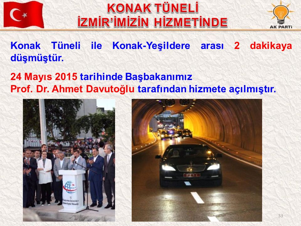 33 Konak Tüneli ile Konak-Yeşildere arası 2 dakikaya düşmüştür. 24 Mayıs 2015 tarihinde Başbakanımız Prof. Dr. Ahmet Davutoğlu tarafından hizmete açıl