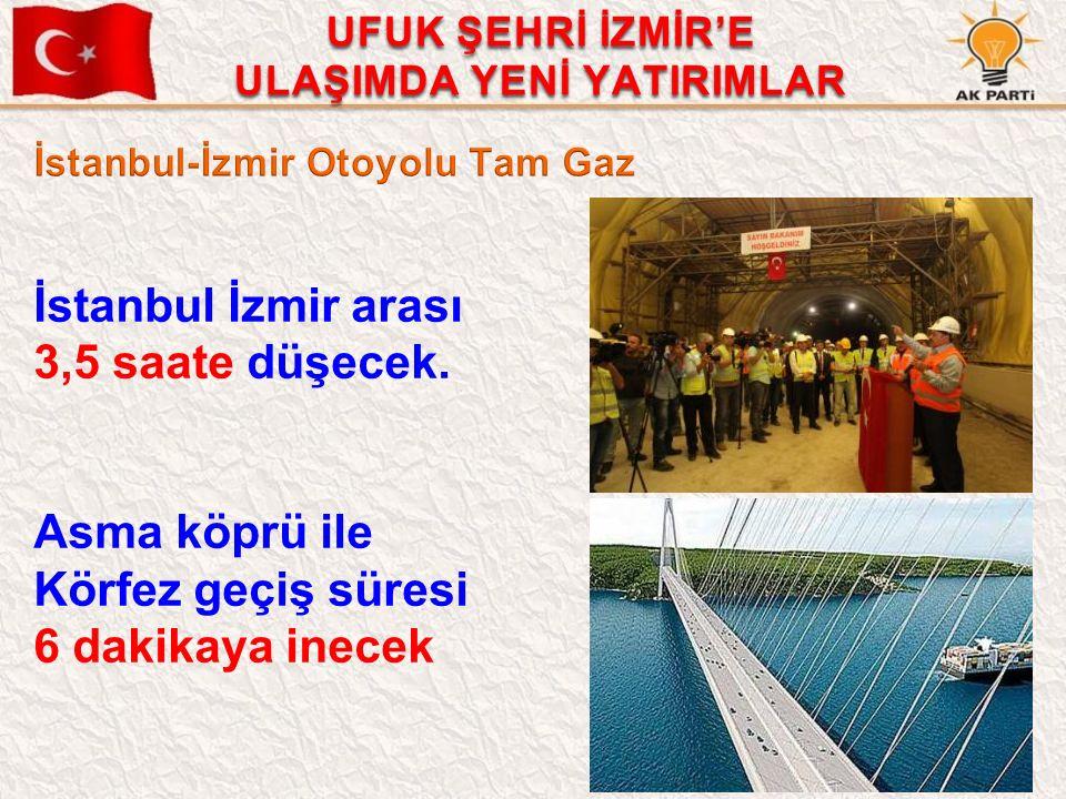 34 İstanbul İzmir arası 3,5 saate düşecek. Asma köprü ile Körfez geçiş süresi 6 dakikaya inecek UFUK ŞEHRİ İZMİR'E ULAŞIMDA YENİ YATIRIMLAR