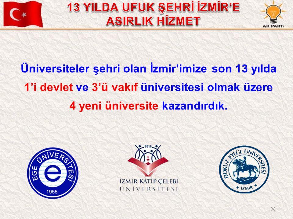 38 Üniversiteler şehri olan İzmir'imize son 13 yılda 1'i devlet ve 3'ü vakıf üniversitesi olmak üzere 4 yeni üniversite kazandırdık.