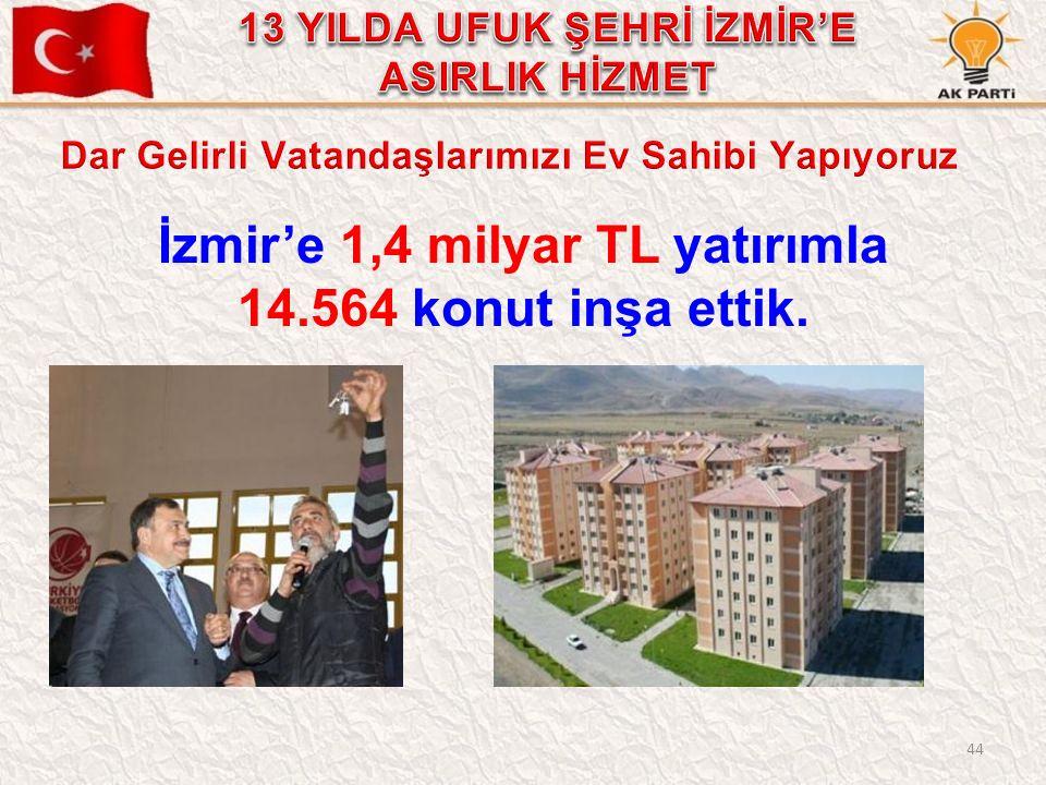 44 İzmir'e 1,4 milyar TL yatırımla 14.564 konut inşa ettik.
