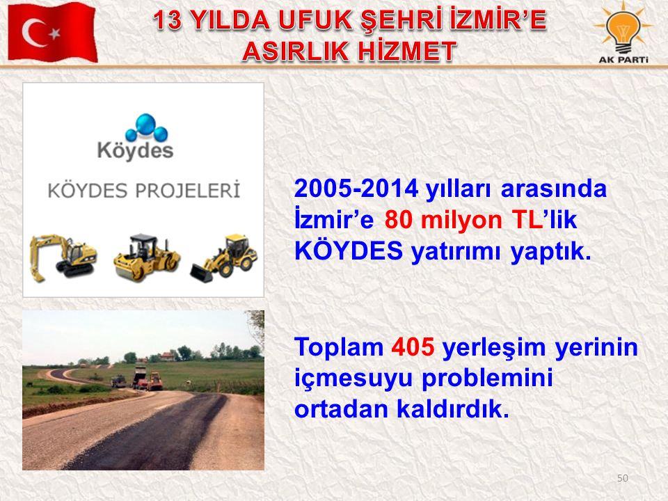 50 2005-2014 yılları arasında İzmir'e 80 milyon TL'lik KÖYDES yatırımı yaptık. Toplam 405 yerleşim yerinin içmesuyu problemini ortadan kaldırdık.