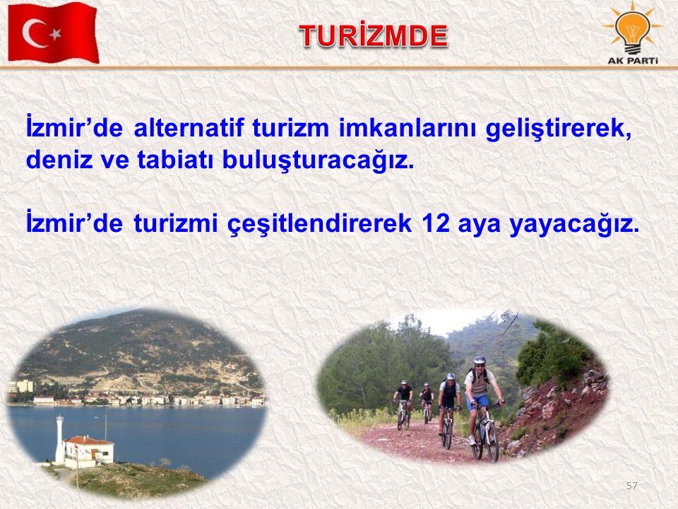 57 İzmir'de alternatif turizm imkanlarını geliştirerek, deniz ve tabiatı buluşturacağız. İzmir'de turizmi çeşitlendirerek 12 aya yayacağız.