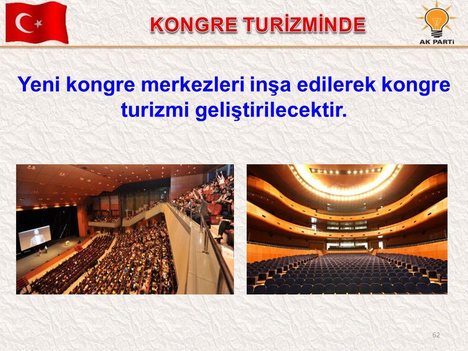 62 Yeni kongre merkezleri inşa edilerek kongre turizmi geliştirilecektir.