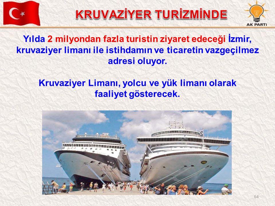 64 Yılda 2 milyondan fazla turistin ziyaret edeceği İzmir, kruvaziyer limanı ile istihdamın ve ticaretin vazgeçilmez adresi oluyor. Kruvaziyer Limanı,