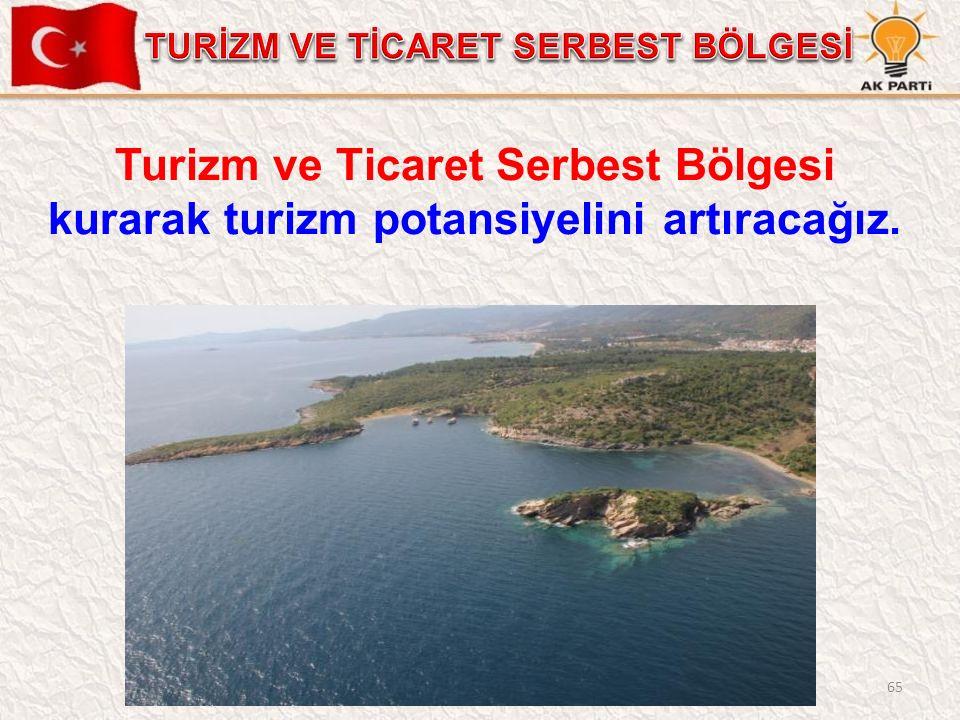 65 Turizm ve Ticaret Serbest Bölgesi kurarak turizm potansiyelini artıracağız.