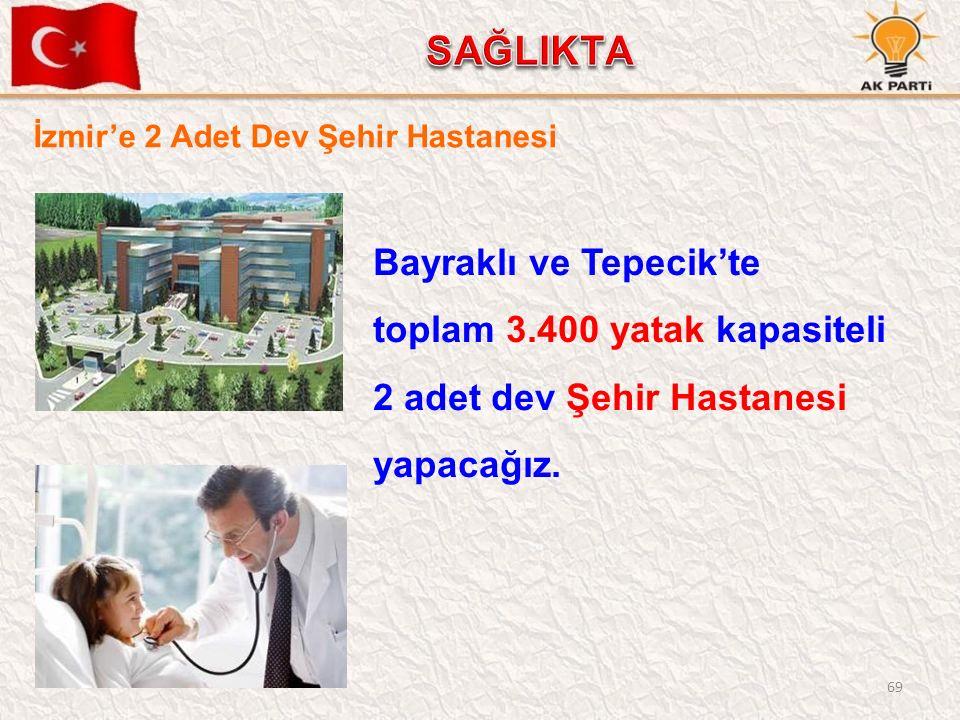 69 Bayraklı ve Tepecik'te toplam 3.400 yatak kapasiteli 2 adet dev Şehir Hastanesi yapacağız. İzmir'e 2 Adet Dev Şehir Hastanesi