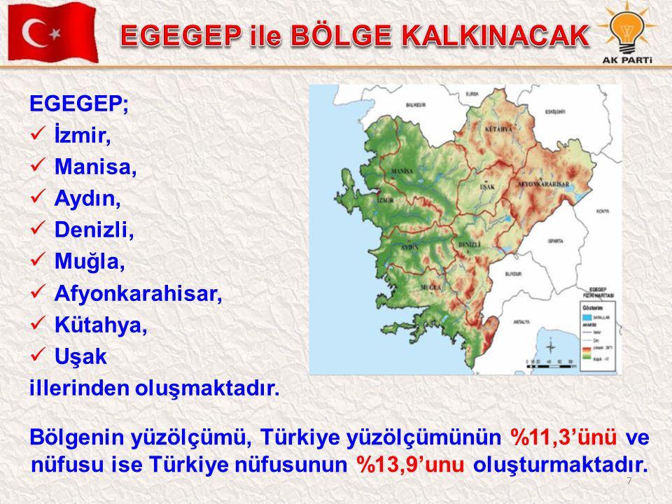 7 EGEGEP; İzmir, Manisa, Aydın, Denizli, Muğla, Afyonkarahisar, Kütahya, Uşak illerinden oluşmaktadır. Bölgenin yüzölçümü, Türkiye yüzölçümünün %11,3'