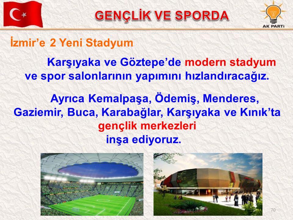 70 Karşıyaka ve Göztepe'de modern stadyum ve spor salonlarının yapımını hızlandıracağız. Ayrıca Kemalpaşa, Ödemiş, Menderes, Gaziemir, Buca, Karabağla