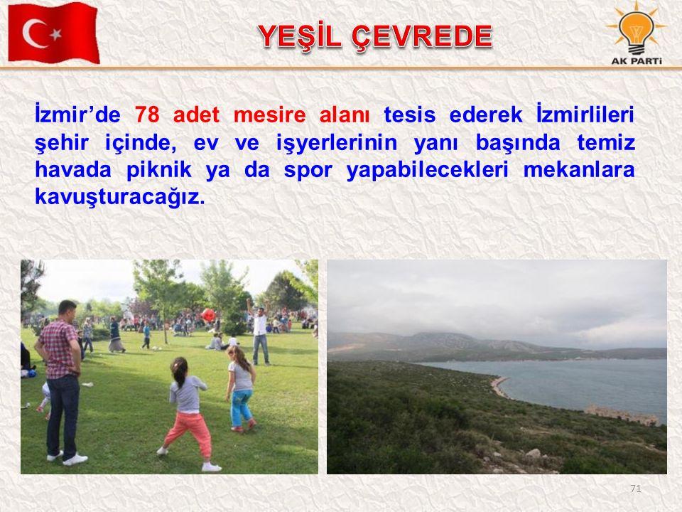 71 İzmir'de 78 adet mesire alanı tesis ederek İzmirlileri şehir içinde, ev ve işyerlerinin yanı başında temiz havada piknik ya da spor yapabilecekleri mekanlara kavuşturacağız.