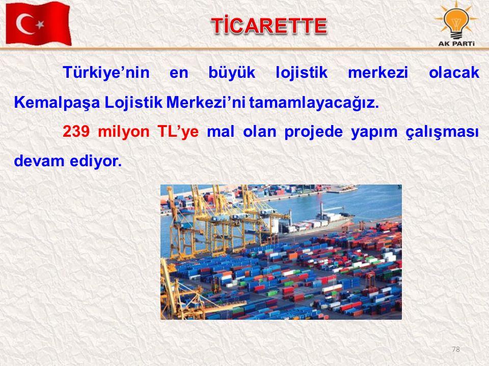 78 Türkiye'nin en büyük lojistik merkezi olacak Kemalpaşa Lojistik Merkezi'ni tamamlayacağız. 239 milyon TL'ye mal olan projede yapım çalışması devam