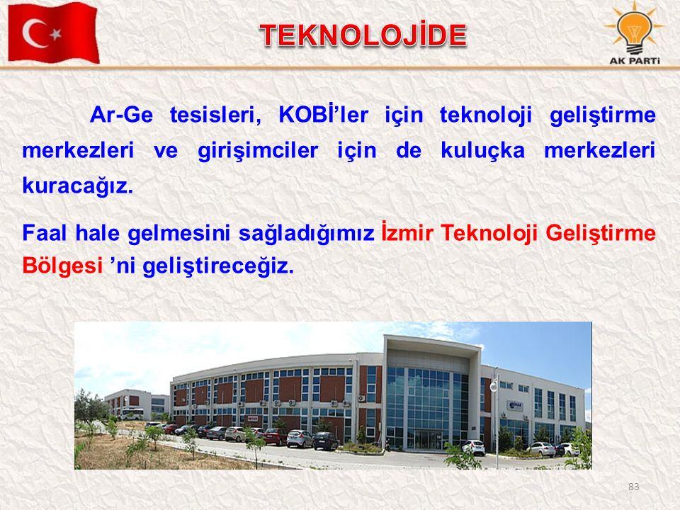 83 Ar-Ge tesisleri, KOBİ'ler için teknoloji geliştirme merkezleri ve girişimciler için de kuluçka merkezleri kuracağız.