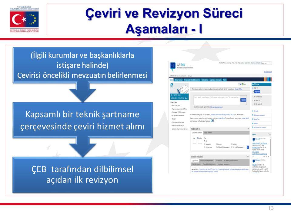 ÇEB tarafından dilbilimsel açıdan ilk revizyon Kapsamlı bir teknik şartname çerçevesinde çeviri hizmet alımı (İlgili kurumlar ve başkanlıklarla istişa