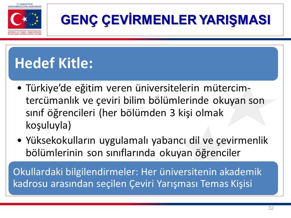 Hedef Kitle: Türkiye'de eğitim veren üniversitelerin mütercim- tercümanlık ve çeviri bilim bölümlerinde okuyan son sınıf öğrencileri (her bölümden 3 k
